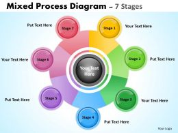 Mixed Process Diagram 7 Stages For Sales