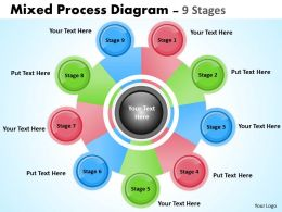 Mixed Process Diagram 9 Stages For Sales