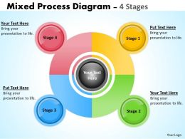 Mixed Process Diagram With 4 Stages