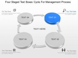 mm Four Staged Text Boxes Cycle For Management Process Powerpoint Temptate