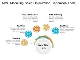 Mms Marketing Sales Optimization Generation Lead Sales Targeted Cpb
