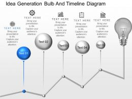 mo Idea Generation Bulb And Timeline Diagram Powerpoint Temptate