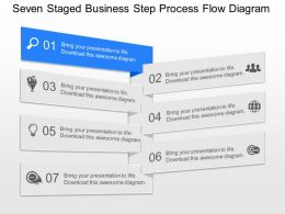 mo Seven Staged Business Step Process Flow Diagram Powerpoint Template