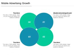 Mobile Advertising Growth Ppt Powerpoint Presentation Gallery Slides Cpb
