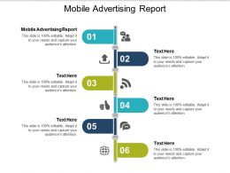 Mobile Advertising Report Ppt Powerpoint Presentation File Show Cpb