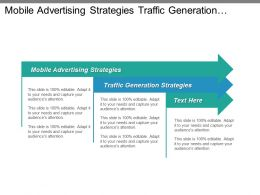 Mobile Advertising Strategies Traffic Generation Strategies Technology Marketing Strategies Cpb