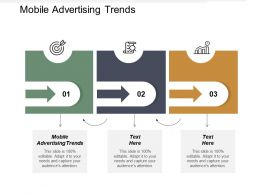 Mobile Advertising Trends Ppt Powerpoint Presentation Professional Microsoft Cpb
