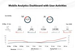 Mobile Analytics Dashboard With User Activities