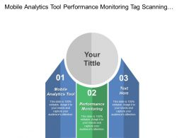 Mobile Analytics Tool Performance Monitoring Tag Scanning Survey Tool