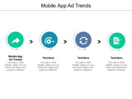 Mobile App Ad Trends Ppt Powerpoint Presentation Ideas Layout Cpb