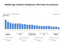Mobile App Analytics Dashboard With Crash Occurrences