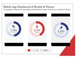 Mobile App Dashboard Of Health And Fitness