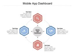 Mobile App Dashboard Ppt Powerpoint Presentation Layouts Microsoft Cpb