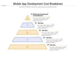 Mobile App Development Cost Breakdown Ppt Presentation Layouts Background Cpb