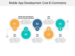 Mobile App Development Cost E Commerce Website Ppt Powerpoint Presentation Professional Grid Cpb