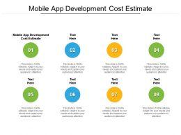Mobile App Development Cost Estimate Ppt Powerpoint Presentation Gallery Inspiration Cpb