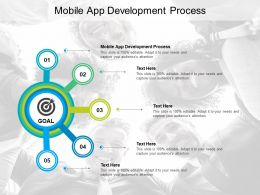 Mobile App Development Process Ppt Powerpoint Presentation Ideas Show Cpb