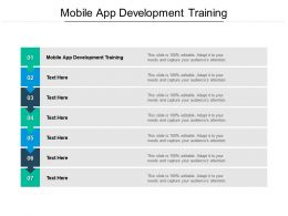 Mobile App Development Training Ppt Powerpoint Presentation Infographic Template Demonstration Cpb