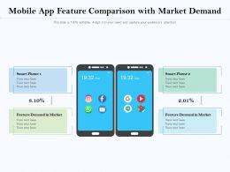 Mobile App Feature Comparison With Market Demand