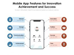 Mobile App Features For Innovation Achievement And Success