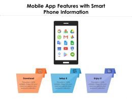 Mobile App Features With Smart Phone Information