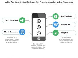 Mobile App Monetization Strategies App Purchase Analytics Mobile Ecommerce