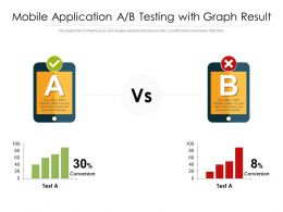 Mobile Application Ab Testing With Graph Result