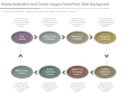Mobile Application And Trends Images Powerpoint Slide Background