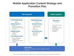 Mobile Application Content Strategy And Promotion Plan