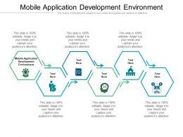 Mobile Application Development Environment Ppt Powerpoint Presentation Inspiration Background Designs Cpb