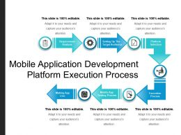 Mobile Application Development Platform Execution Process