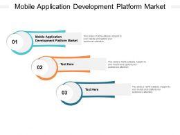 Mobile Application Development Platform Market Ppt Powerpoint Presentation Model Cpb