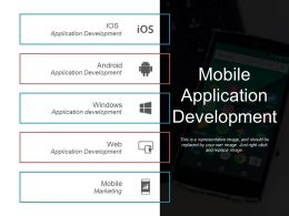 Mobile Application Development Ppt Model