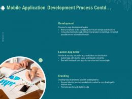 Mobile Application Development Process Contd Ppt Templates