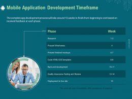 Mobile Application Development Timeframe Ppt File Formats