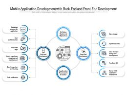 Mobile Application Development With Back End And Front End Development