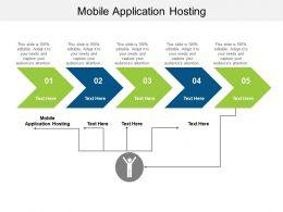Mobile Application Hosting Ppt Powerpoint Presentation Professional Aids Cpb