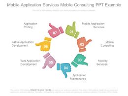 Mobile Application Services Mobile Consulting Ppt Example