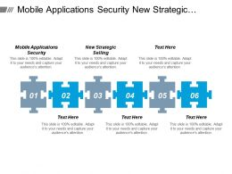 Mobile Applications Security New Strategic Selling Stress Management Cpb