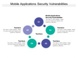 Mobile Applications Security Vulnerabilities Ppt Powerpoint Presentation Layouts Cpb