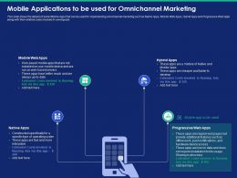 Mobile Applications To Be Used For Omnichannel Marketing Estimated Costs Powerpoint Presentation File