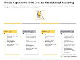 Mobile Applications To Be Used For Omnichannel Marketing Ppt Ideas