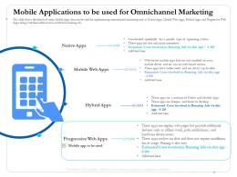 Mobile Applications To Be Used For Omnichannel Marketing System Ppt Guidelines