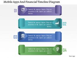 Mobile Apps And Financial Timeline Diagram Powerpoint Templates