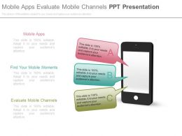 Mobile Apps Evaluate Mobile Channels Ppt Presentation
