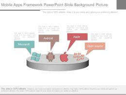 Mobile Apps Framework Powerpoint Slide Background Picture