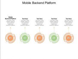 Mobile Backend Platform Ppt Powerpoint Presentation Portfolio Example Cpb