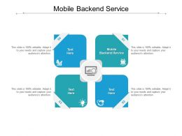 Mobile Backend Service Ppt Powerpoint Presentation Layouts Gridlines Cpb