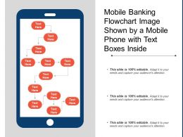 Mobile Banking Flowchart Image Shown By A Mobile Phone With Text Boxes Inside