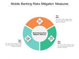 Mobile Banking Risks Mitigation Measures Ppt Powerpoint Presentation Portfolio Graphic Images Cpb